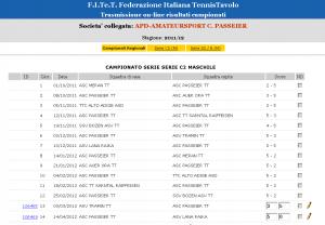 Ergebnisse Tischtennis